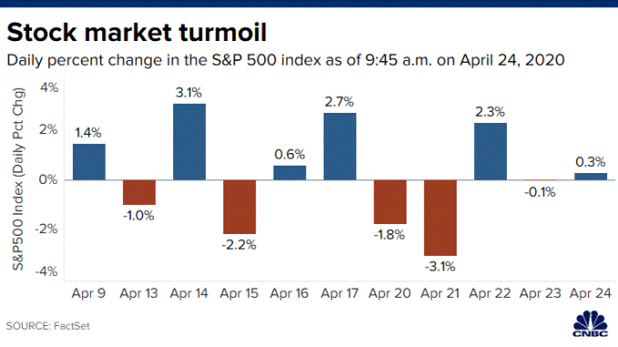 Investment Update - issue 10 - stock market turmoil